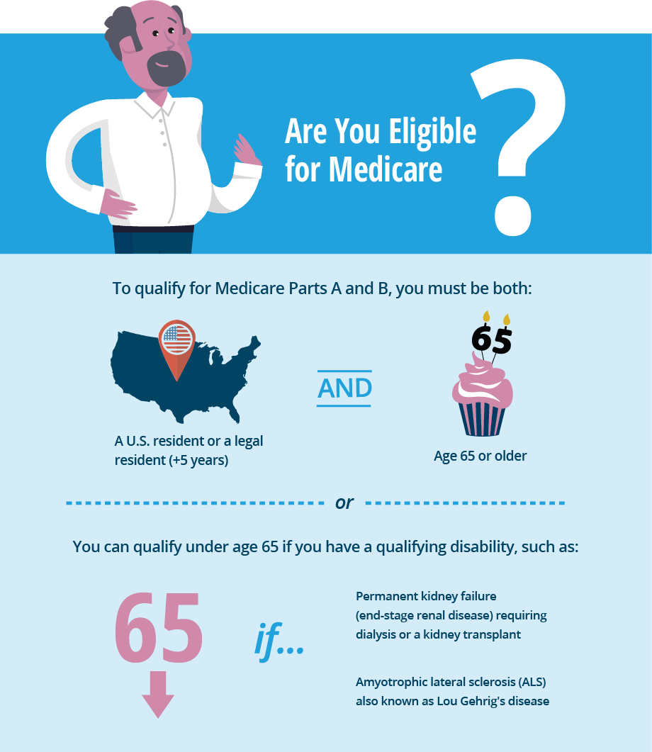 Are You Eligible for Medicare? To qualify, you must be a U.S resident and 65 or older, or if you have a qualifying disability.